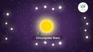 النجوم ثابتة وهى بتلف !!  - كورس هواة الفلك #4 - علم الفلك