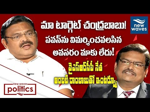 YSRCP Leader Ambati Rambabu Exclusive Interview | Viewpoint with Gangadhar | New Waves