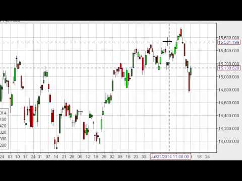 Nikkei Technical Analysis for August 12, 2014 by FXEmpire.com