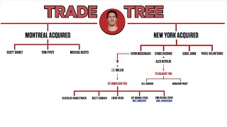 Ryan McDonagh, Scott Gomez And The Cost The Montreal Canadiens Paid To Go For It | NHL Trade Trees