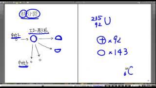 高校物理解説講義:「核分裂」講義1