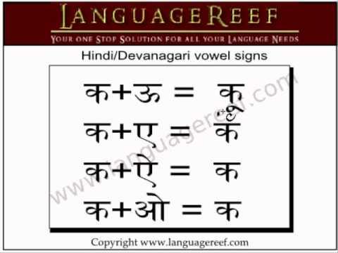 Learn  to write hindi (devanagari, marathi, nepali, konkani)vowel signs