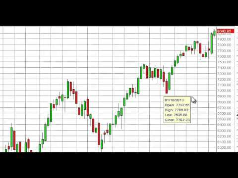 DAX Index forecast for the week of March 18, 2013, Technical Analysis