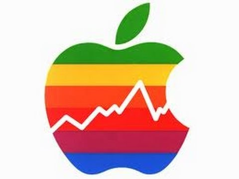 Apple After Hours Trading Update