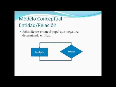 Modelo Entidad Relacion de Base de Datos (2).wmv
