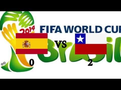 Spain vs Chile Review Reaction Analysis 0 : 2 World Cup 2014