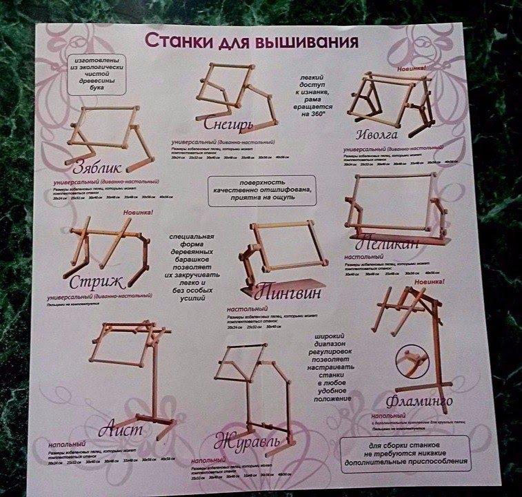 Станок для вышивания сделать схема и чертеж