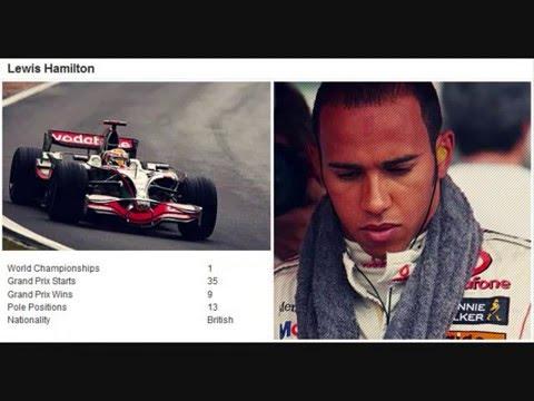 FIA Formula One World Drivers Champions 1950 - 2008