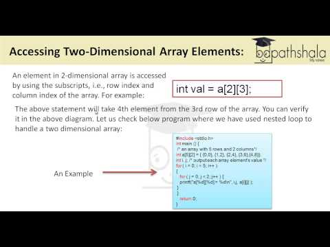 BD Pathshala - C Programming er Hatekhori Episode 11 Array 2 two dimensional array