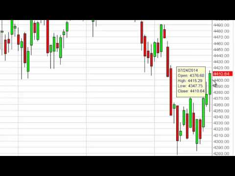CAC 40 Technical Analysis for July 25, 2014 by FXEmpire.com