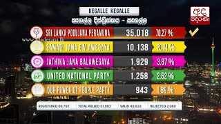 Polling Division - Kegalle