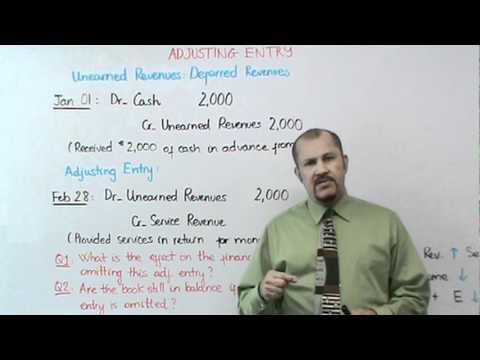 Accounting - Adjusting Entries (Part 3): Unearned Revenues