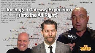 Joe Rogan Gateway Experience (into the Alt Right) 2018