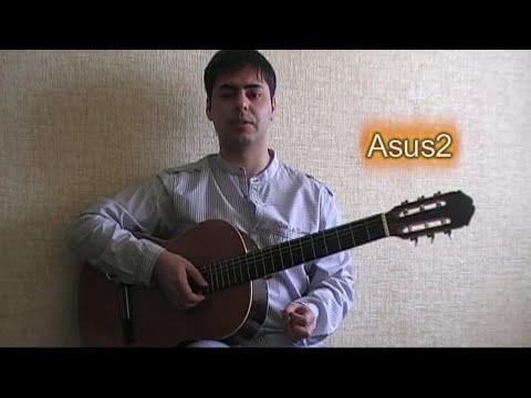 Видеоурок Перебор на гитаре - видео