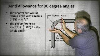 AVT 206 A&P - P2 - Developing Sheet Metal Flats - The Math Behind the Bends