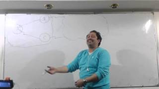 84-CCNP Routing 300-101 (Session 21 Part 4) By Eng-Ahmed Nabil - Arabic