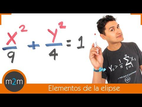 Obtener los elementos de la elipse (origen) dada su ecuación - HD