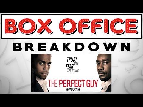 Box Office Breakdown for September 11th - September 13th, 2015