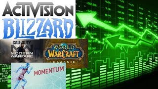 + ACTIVISION BLIZZARD Stock + New Momentum +5,50 % +