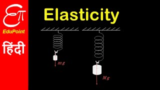 Elasticity , Deforming force and Elastic deformation | in HINDI