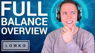 StarCraft 2: FULL OVERVIEW - Final New Balance Changes!