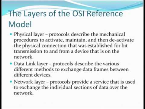The Basic Reference Model for Open Systems Interconnection