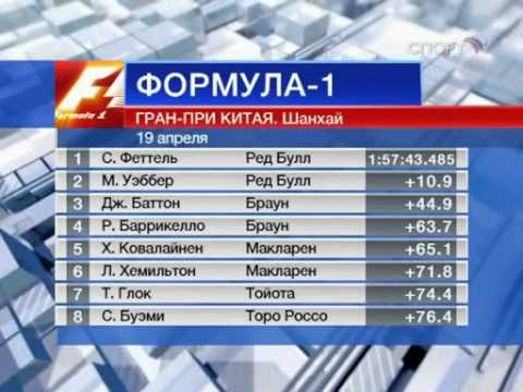 Announcement and advertising on Sport Channel (Russia) 2009