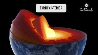 Earth's Interior || Crust, Mantle, Core | Discontinuities