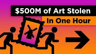 How 2 Guys Stole $500 Million of Art in 81 Minutes