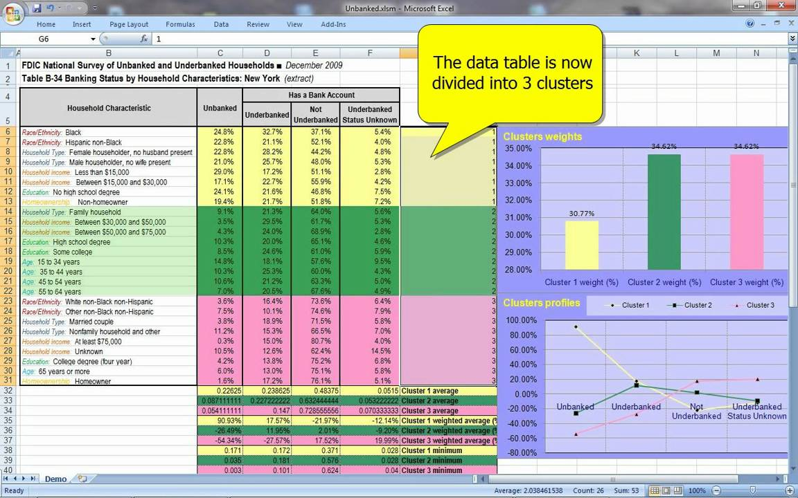 cluster analysis in excel segmentation of households by