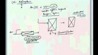 Chemical - Mass Transfer II