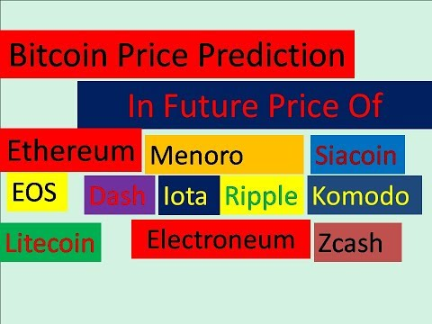 Bitcoin Price Prediction In Hindi Invest 10 Altcoin Get 10x To 20 X Profit