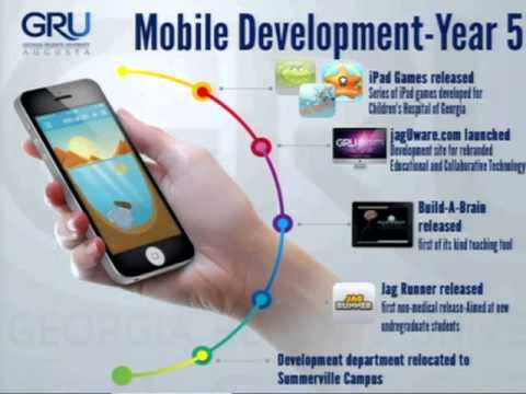Beyond Mobile Applications: Gaming, Simulation, 3D, Multimedia, eBooks