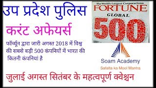 Up POLICE CONSTABLE current affairs 2018