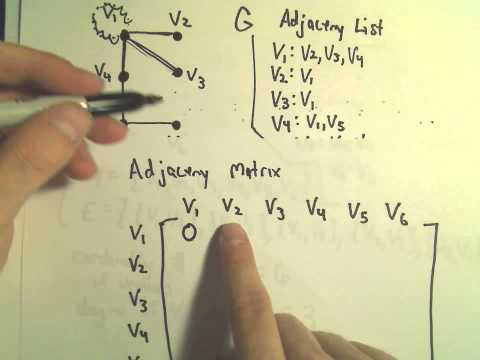 Graph Theory - An Introduction!