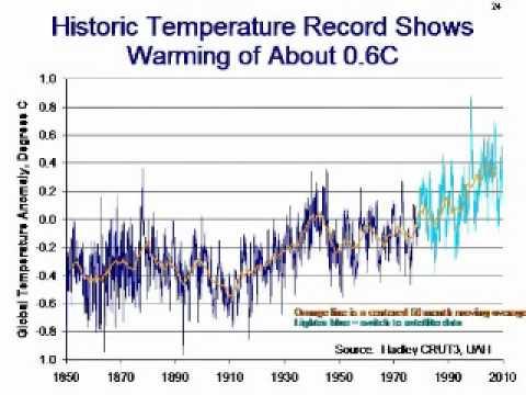 Catastrophe Denied 3 Warren Meyer Skeptics' View of CATASTROPHIC Climate Change