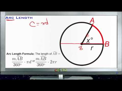 Arc Length Principles - Basic