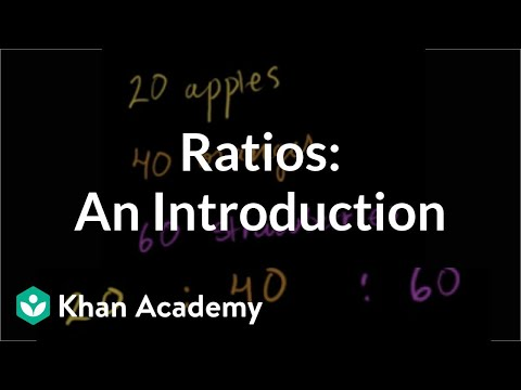 Introduction to Ratios (new HD version)