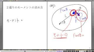 高校物理解説講義:「剛体のつりあい」講義7