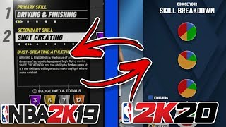 NBA 2K20 LIED TO US (Rant)... SAME ARCHETYPES!! HUGE PATCH DAY 1!!