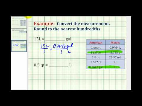 Examples:  Convert Volume Between the Standard and Metric System