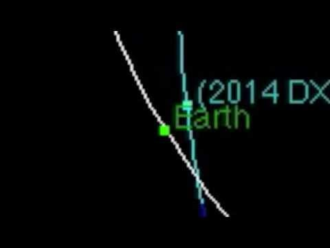 ASTEROID to whiz by Earth March 5, 2014 DX110