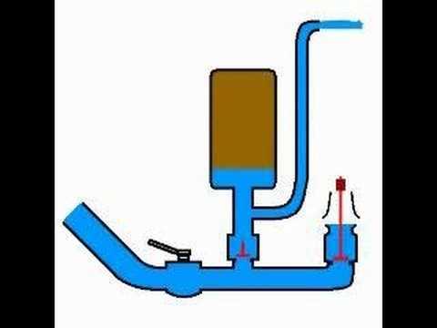 El ariete hidraulico video informativo