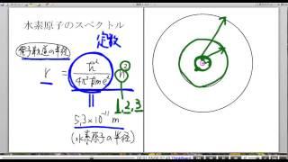高校物理解説講義:「ボーアの原子模型」講義11
