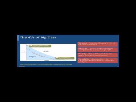 Free SQL Training - Microsoft Big Data and Apache Hadoop on