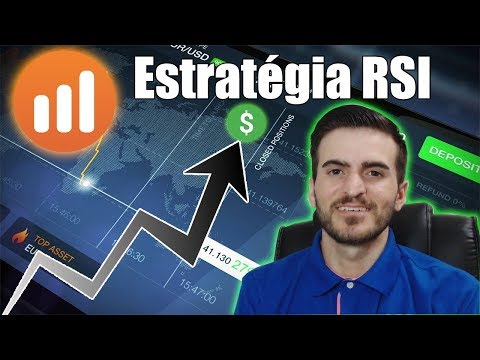 estrategia iq option