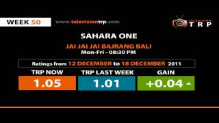 week 51 - 12 dec to 18 dec 2011 TRP Ratings of sahara one tv all shows