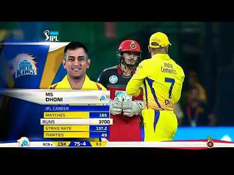 Dhoni ki dhulai|best inning |ipl 2018