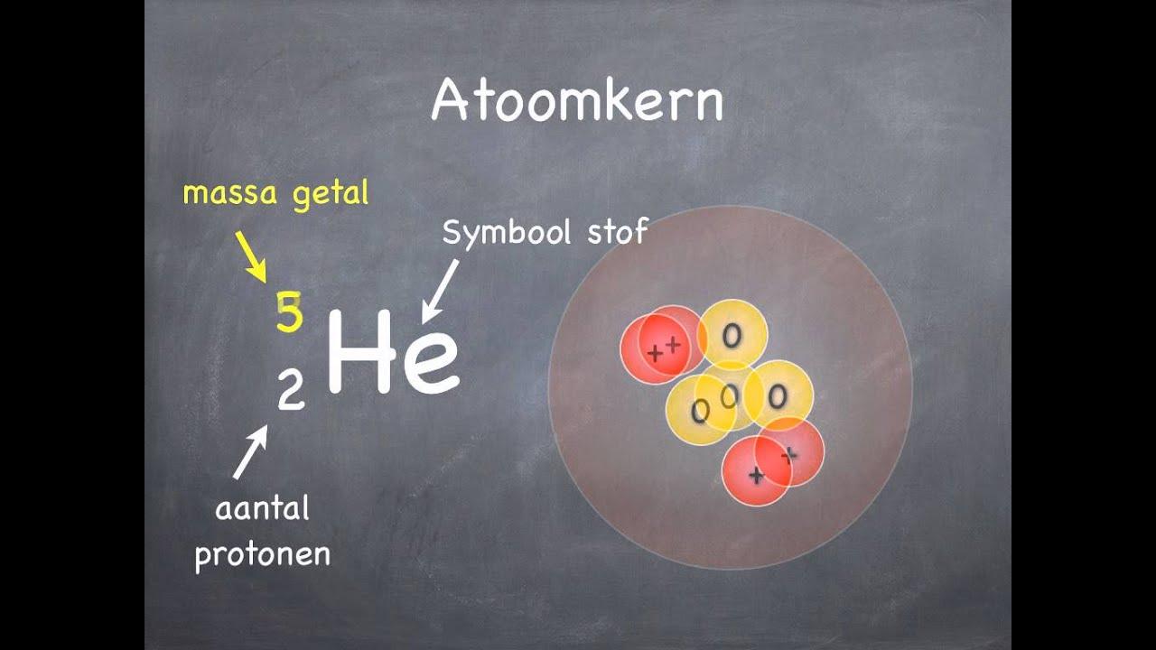 Atoom 1-1 opbouw en isotopen - YouTube