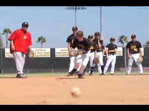 Baseball Fielding Videos Baseball Fielding Infield